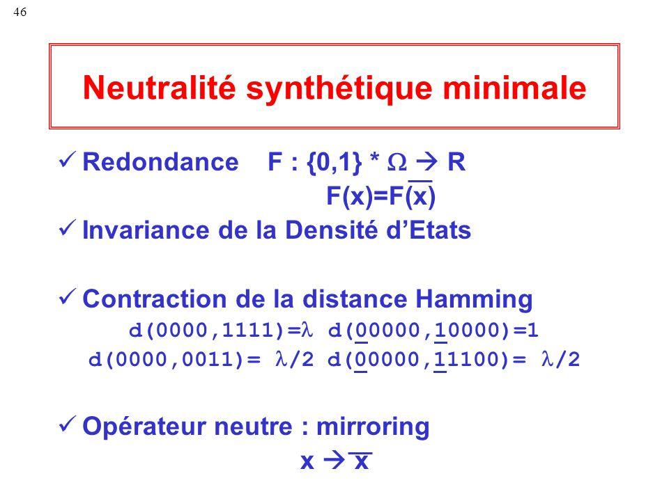 46 Neutralité synthétique minimale Redondance F : {0,1} * R F(x)=F(x) Invariance de la Densité dEtats Contraction de la distance Hamming d(0000,1111)=