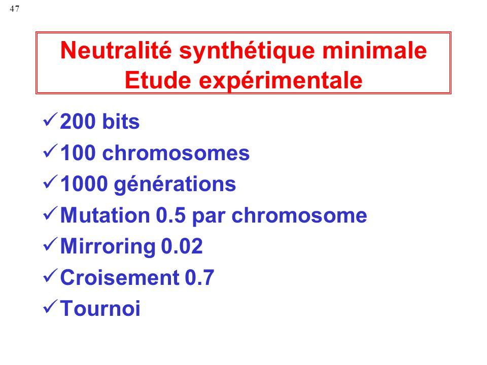 47 Neutralité synthétique minimale Etude expérimentale 200 bits 100 chromosomes 1000 générations Mutation 0.5 par chromosome Mirroring 0.02 Croisement
