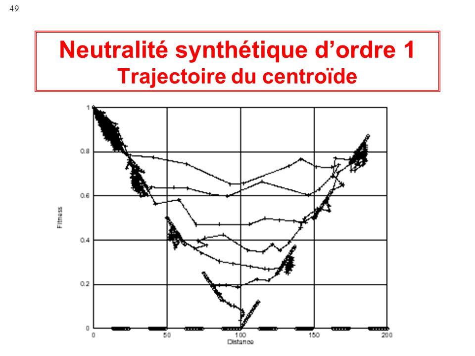 49 Neutralité synthétique dordre 1 Trajectoire du centroïde