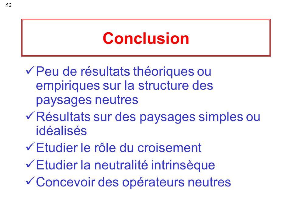 52 Conclusion Peu de résultats théoriques ou empiriques sur la structure des paysages neutres Résultats sur des paysages simples ou idéalisés Etudier