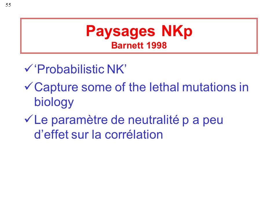 55 Paysages NKp Barnett 1998 Probabilistic NK Capture some of the lethal mutations in biology Le paramètre de neutralité p a peu deffet sur la corréla