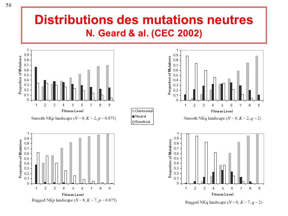 56 Distributions des mutations neutres N. Geard & al. (CEC 2002)