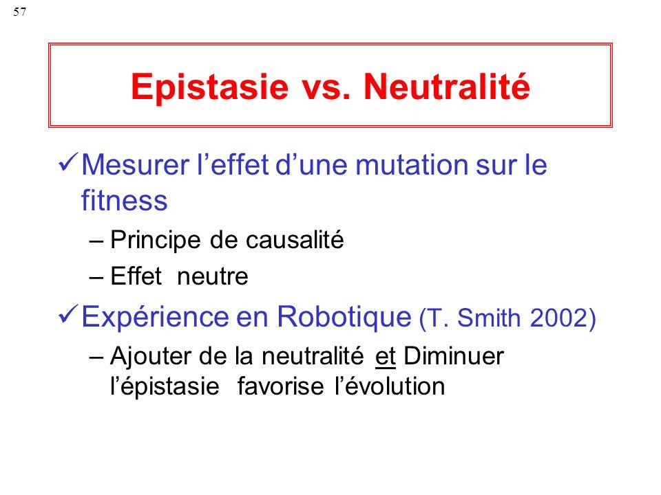 57 Epistasie vs. Neutralité Mesurer leffet dune mutation sur le fitness –Principe de causalité –Effet neutre Expérience en Robotique (T. Smith 2002) –