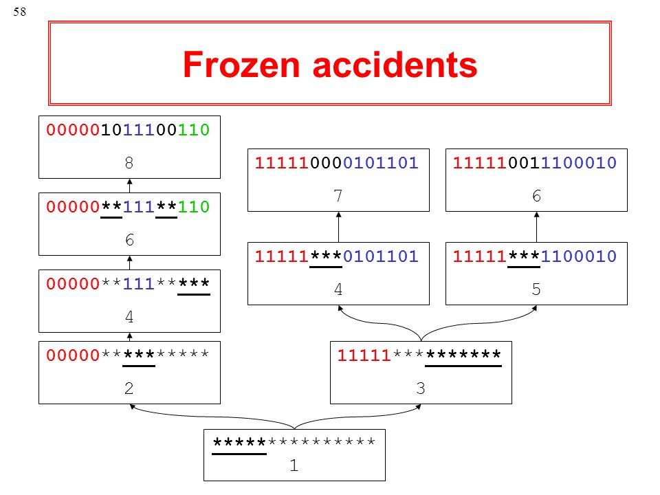 58 Frozen accidents *************** 1 00000********** 2 00000**111***** 4 00000**111**110 6 000001011100110 8 11111********** 3 11111***0101101 4 1111