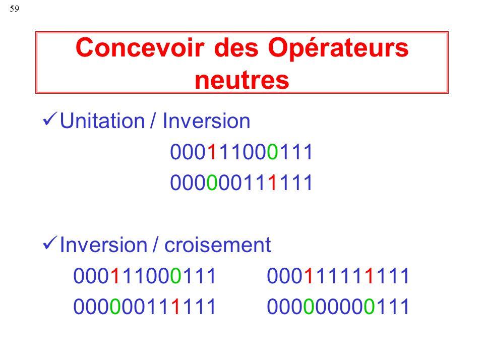 59 Concevoir des Opérateurs neutres Unitation / Inversion 000111000111 000000111111 Inversion / croisement 000111000111 000111111111 000000111111 0000
