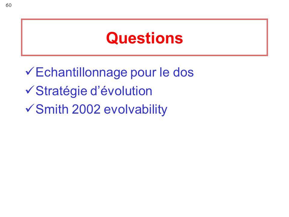 60 Questions Echantillonnage pour le dos Stratégie dévolution Smith 2002 evolvability