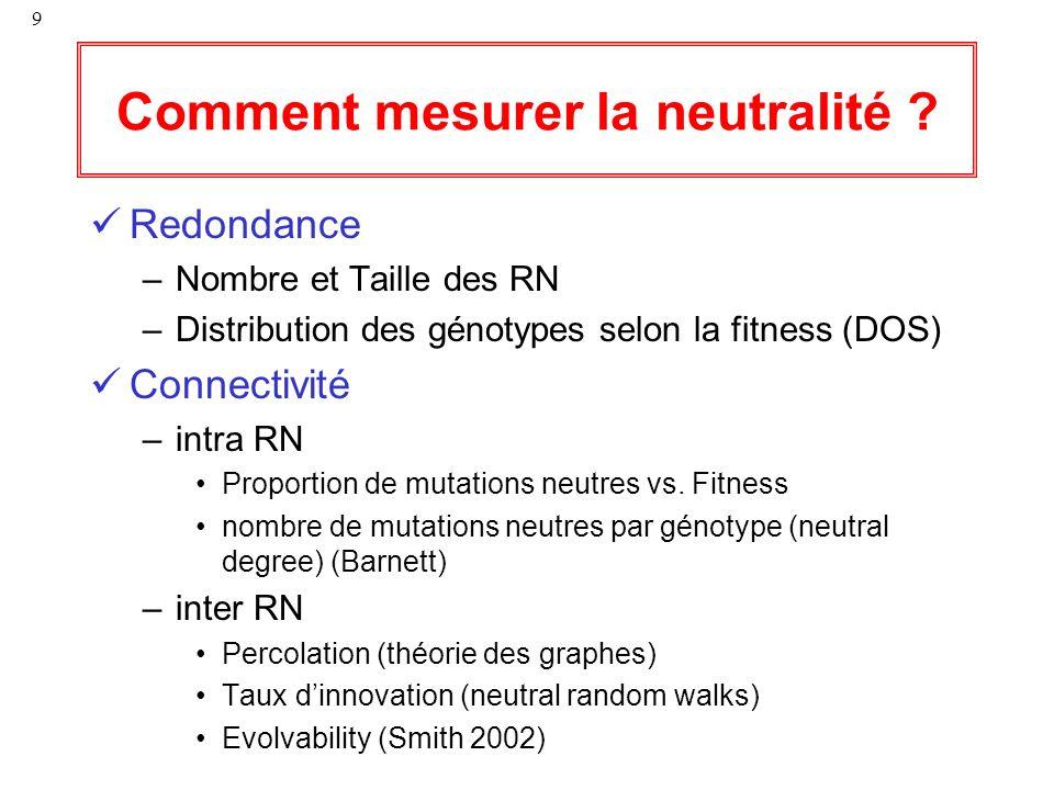 9 Comment mesurer la neutralité ? Redondance –Nombre et Taille des RN –Distribution des génotypes selon la fitness (DOS) Connectivité –intra RN Propor