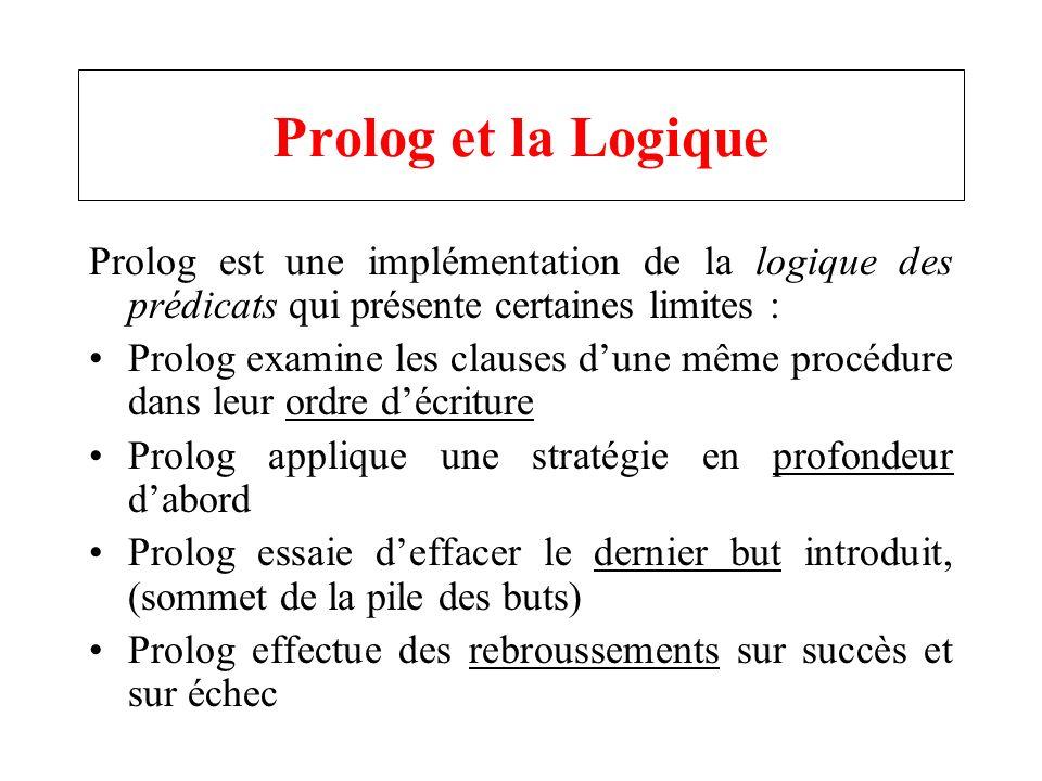 Prolog et la Logique Prolog est une implémentation de la logique des prédicats qui présente certaines limites : Prolog examine les clauses dune même p