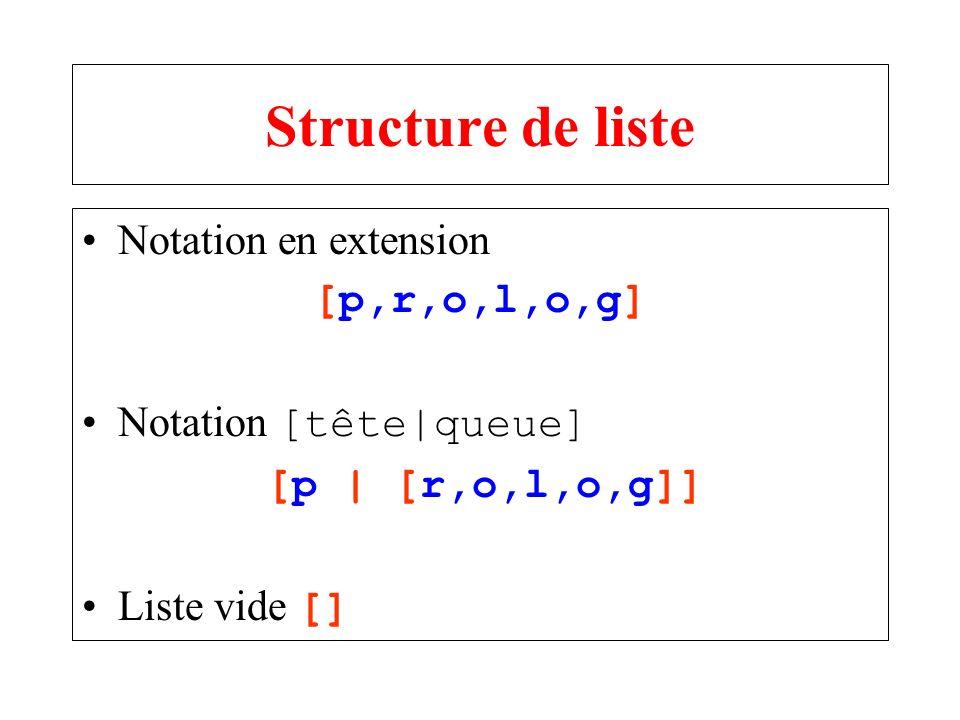 Structure de liste Notation en extension [p,r,o,l,o,g] Notation [tête|queue] [p | [r,o,l,o,g]] Liste vide []