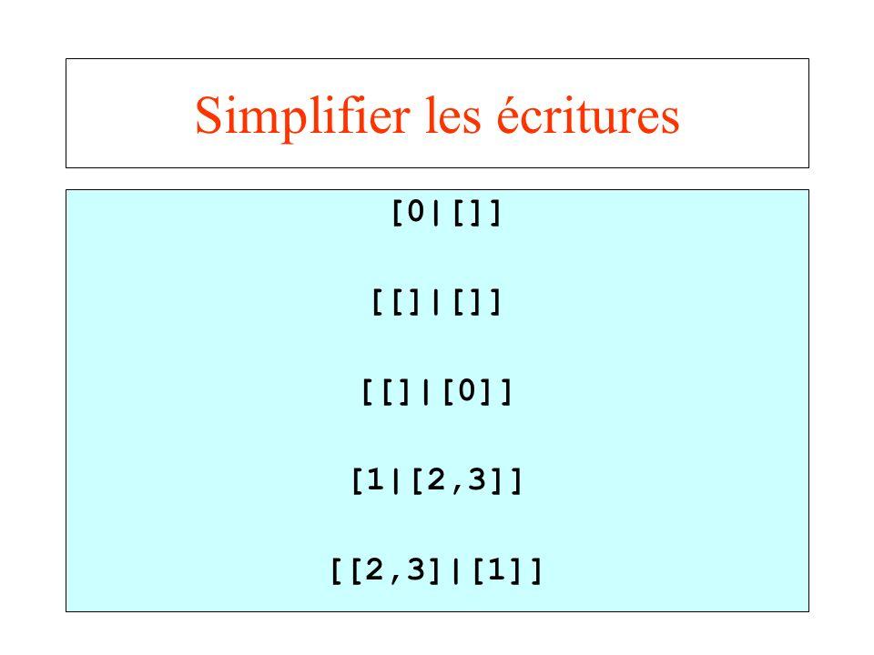 Simplifier les écritures [0|[]] [[]|[]] [[]|[0]] [1|[2,3]] [[2,3]|[1]]