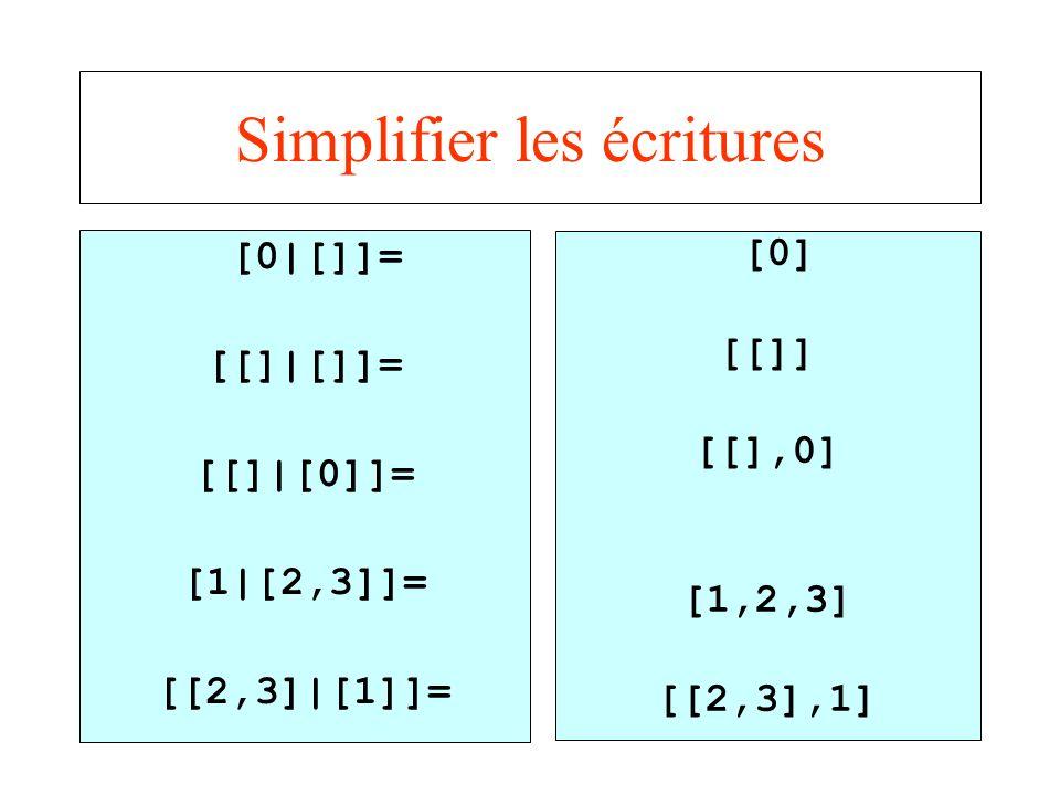 Simplifier les écritures [0|[]]= [[]|[]]= [[]|[0]]= [1|[2,3]]= [[2,3]|[1]]= [0] [[]] [[],0] [1,2,3] [[2,3],1]