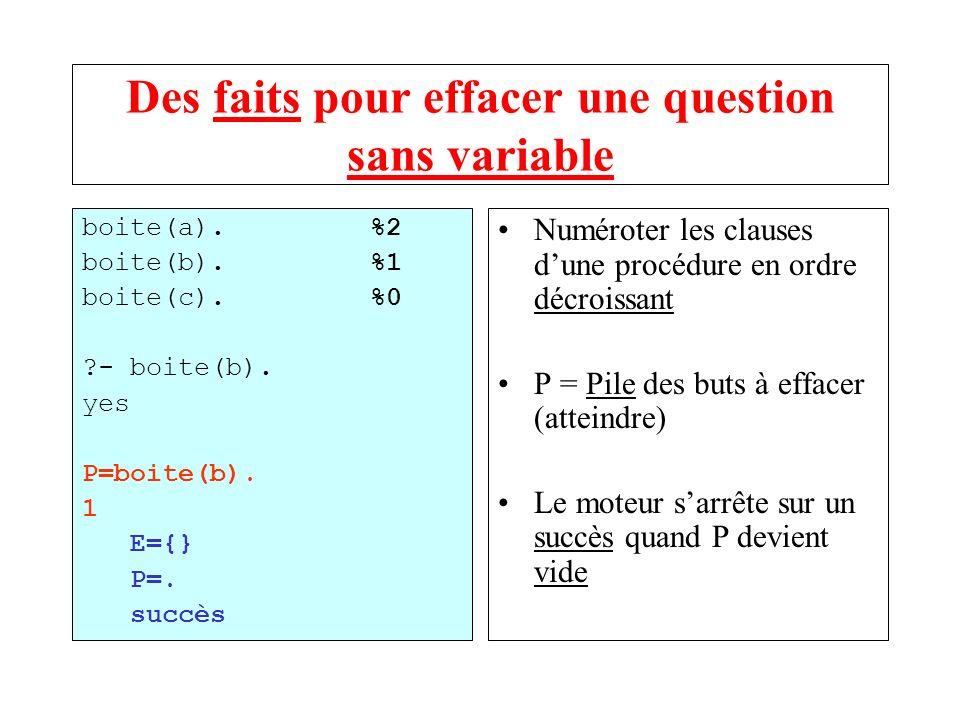 Des faits pour effacer une question sans variable boite(a).%2 boite(b).%1 boite(c).%0 ?- boite(b). yes P=boite(b). 1 E={} P=. succès Numéroter les cla