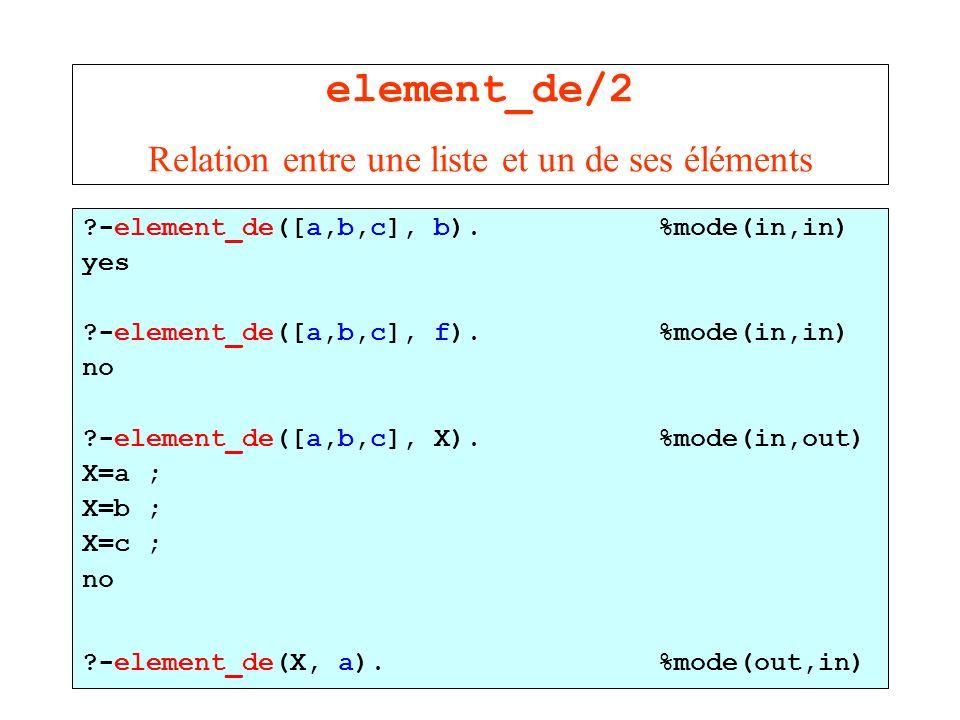 element_de/2 Relation entre une liste et un de ses éléments ?-element_de([a,b,c], b).%mode(in,in) yes ?-element_de([a,b,c], f).%mode(in,in) no ?-eleme