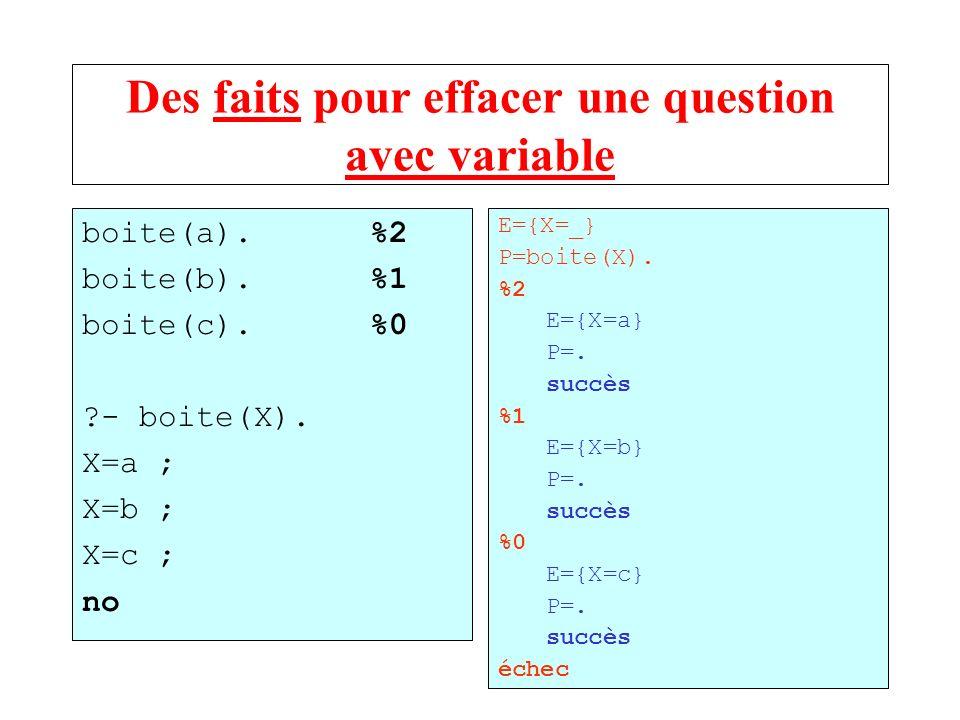 Des faits pour effacer une question avec variable boite(a).%2 boite(b).%1 boite(c).%0 ?- boite(X). X=a ; X=b ; X=c ; no E={X=_} P=boite(X). %2 E={X=a}