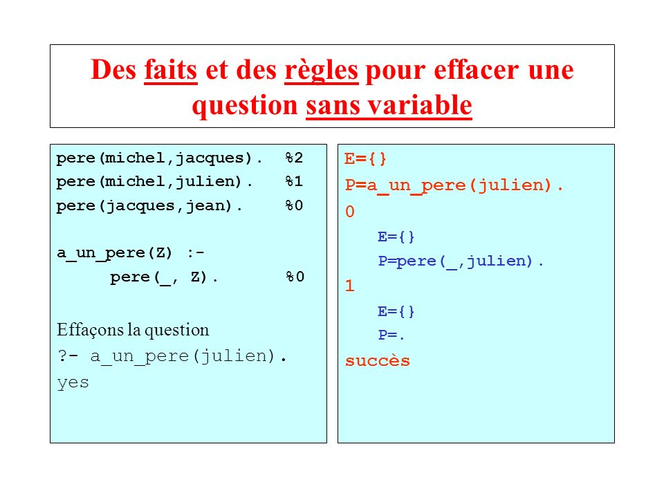 Des faits et des règles pour effacer une question sans variable pere(michel,jacques). %2 pere(michel,julien). %1 pere(jacques,jean). %0 a_un_pere(Z) :