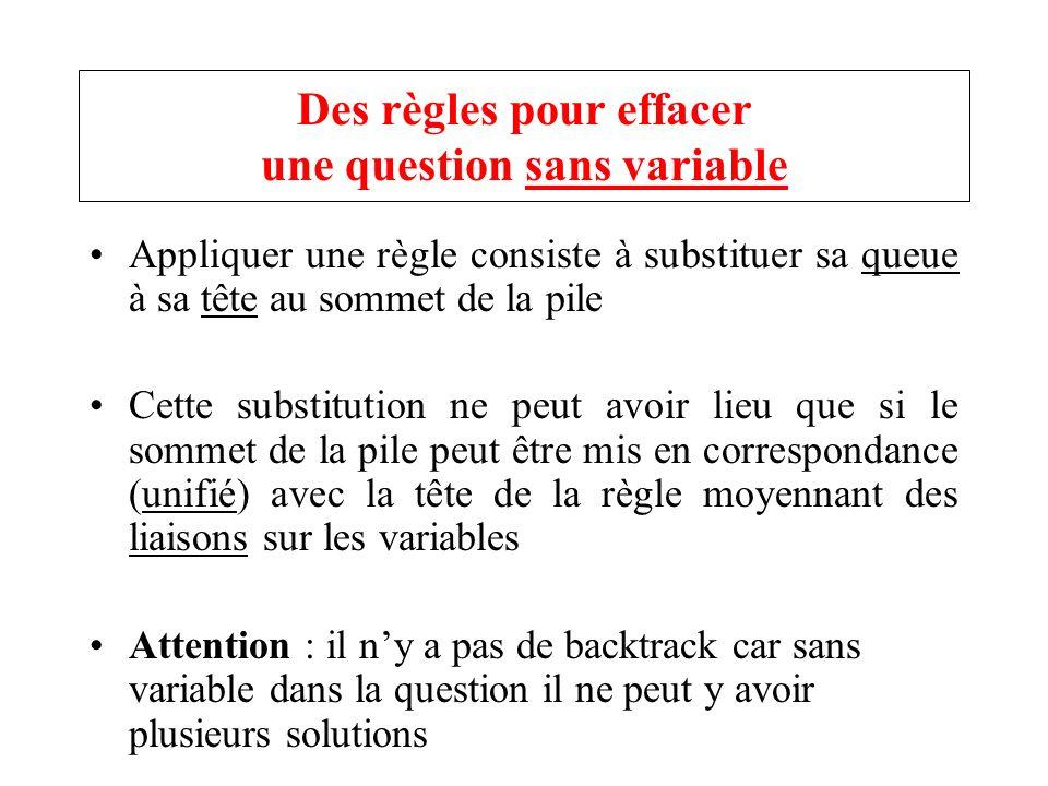 Des règles pour effacer une question sans variable Appliquer une règle consiste à substituer sa queue à sa tête au sommet de la pile Cette substitutio