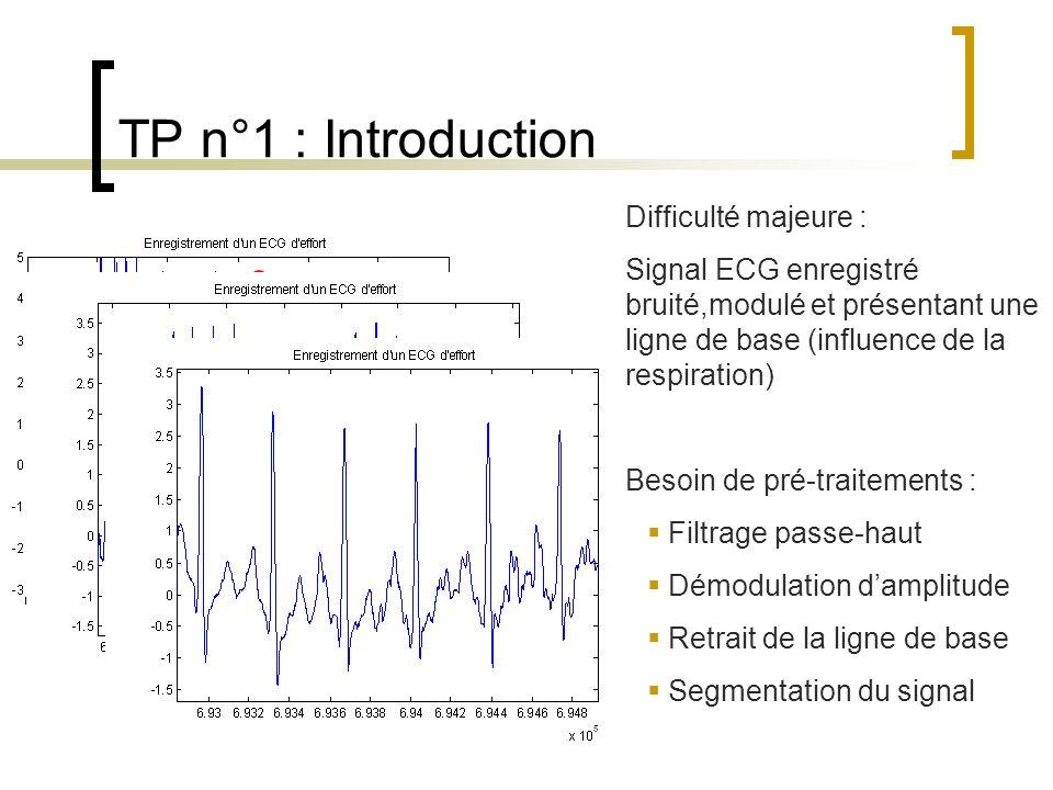 TP n°1 : Introduction Difficulté majeure : Signal ECG enregistré bruité,modulé et présentant une ligne de base (influence de la respiration) Besoin de