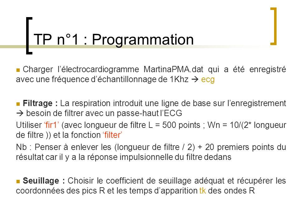 TP n°1 : Programmation Charger lélectrocardiogramme MartinaPMA.dat qui a été enregistré avec une fréquence déchantillonnage de 1Khz ecg Filtrage : La
