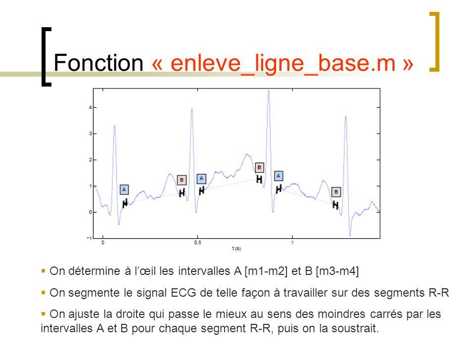 Fonction « enleve_ligne_base.m » On détermine à lœil les intervalles A [m1-m2] et B [m3-m4] On segmente le signal ECG de telle façon à travailler sur