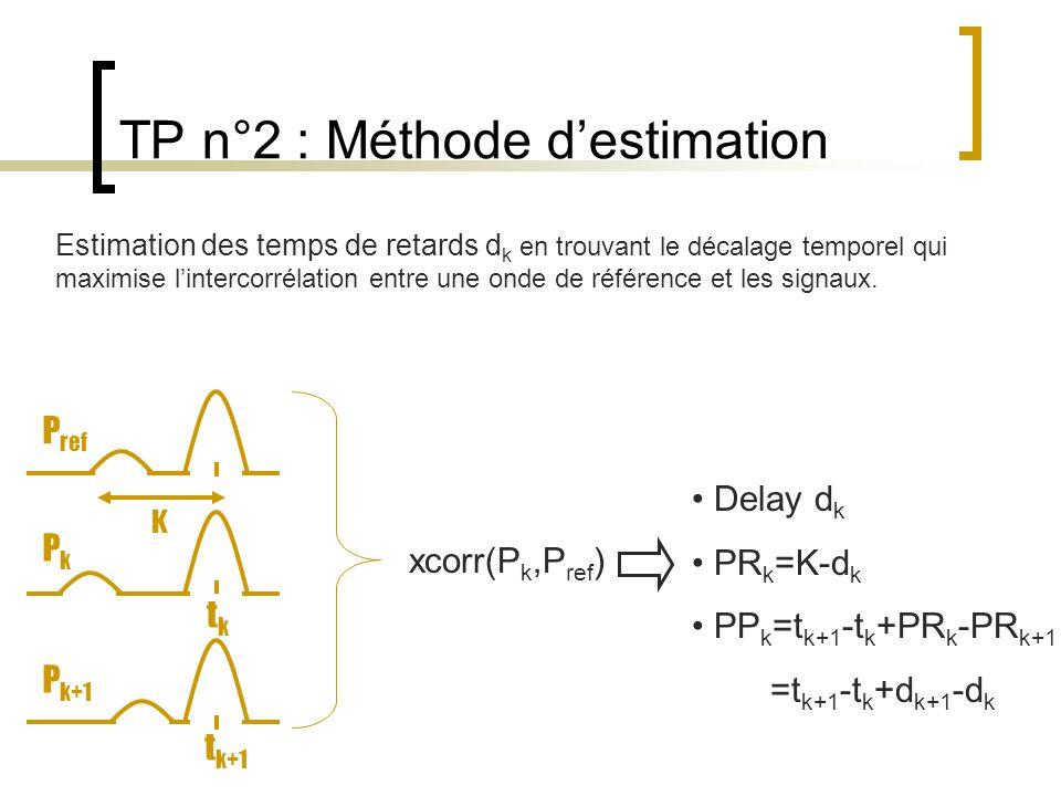 TP n°2 : Méthode destimation Delay d k PR k =K-d k PP k =t k+1 -t k +PR k -PR k+1 =t k+1 -t k +d k+1 -d k xcorr(P k,P ref ) tktk P ref t k+1 P k+1 PkP