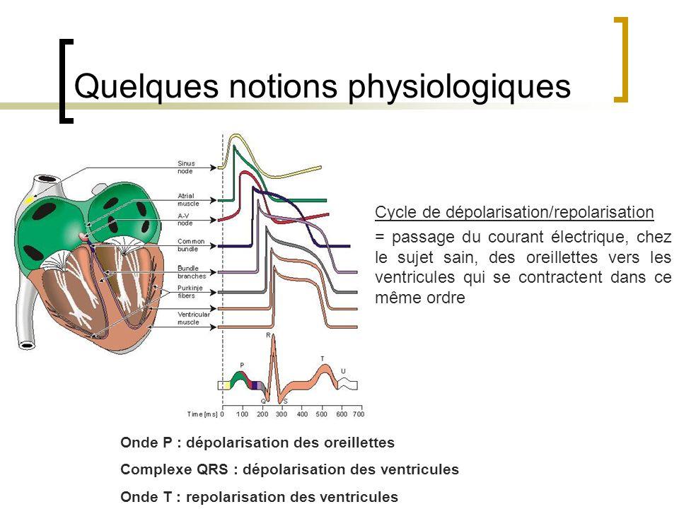 Quelques notions physiologiques Onde P : dépolarisation des oreillettes Complexe QRS : dépolarisation des ventricules Onde T : repolarisation des vent