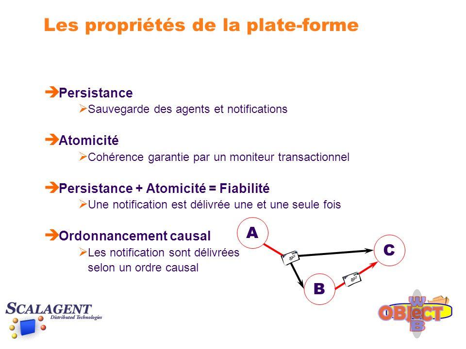 Les propriétés de la plate-forme è Persistance Sauvegarde des agents et notifications è Atomicité Cohérence garantie par un moniteur transactionnel è