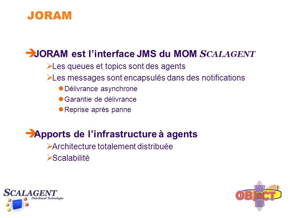 JORAM JORAM est linterface JMS du MOM S CALAGENT Les queues et topics sont des agents Les messages sont encapsulés dans des notifications Délivrance a