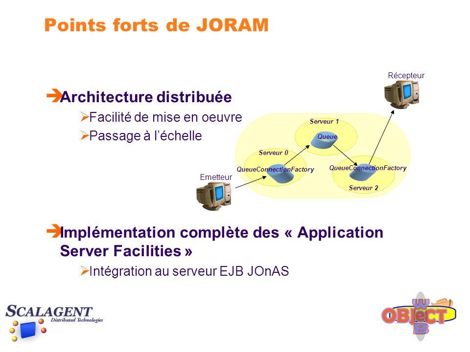 Points forts de JORAM è Architecture distribuée Facilité de mise en oeuvre Passage à léchelle è Implémentation complète des « Application Server Facil