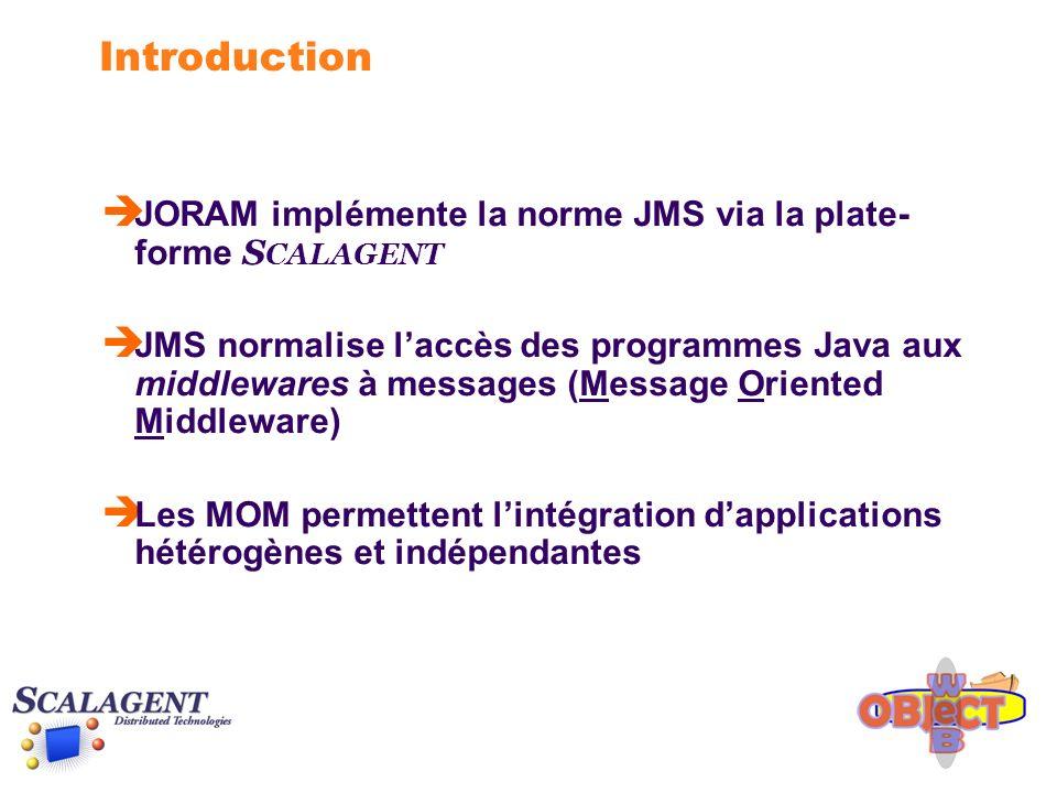 JMS via le MOM Scalagent Clients JMS QueueSenderQueueSessionQueueConnection queue Client 1 QueueReceiverQueueSession Client 2 QueueConnection Connexion TCP MOM Scalagent Message JMS Connexion TCP Notification Agent Proxy Agent Queue