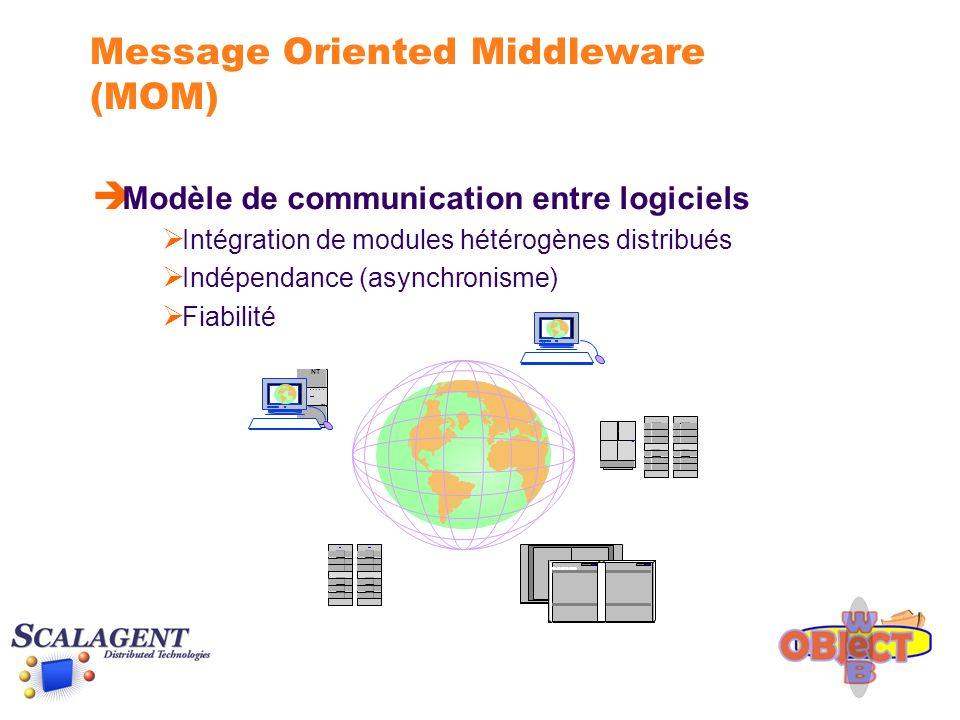 Message Oriented Middleware (MOM) è Modèle de communication entre logiciels Intégration de modules hétérogènes distribués Indépendance (asynchronisme)