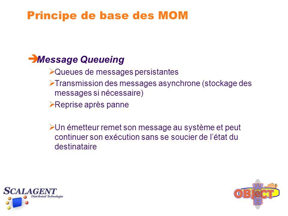Principe de base des MOM è Message Queueing Queues de messages persistantes Transmission des messages asynchrone (stockage des messages si nécessaire)