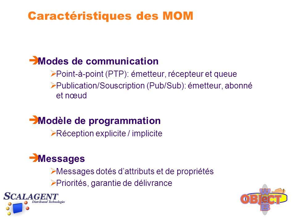 Caractéristiques des MOM è Modes de communication Point-à-point (PTP): émetteur, récepteur et queue Publication/Souscription (Pub/Sub): émetteur, abon