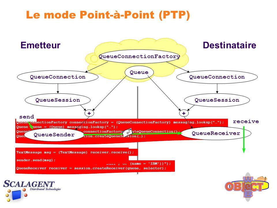 Mode Publication / Souscription (Pub/Sub) EmetteurDestinataire Topic TopicConnectionFactory AB x y TopicConnectionFactory connectionFactory = (TopicConnectionFactory) messaging.lookup( … ); Topic topic = (Topic) messaging.lookup( /A/x ); TopicConnection connection = connectionFactory.createTopicConnection(); TopicSession session = connection.createTopicSession(false, Session.CLIENT_ACKNOWLEDGE); TopicPublisher publisher = session.createPublisher(topic); TopicSubscriber subscriber = session.createSubscriber(topic); Subscriber.setMessageListener(listener); TopicSession TopicConnection TopicSession TopicConnection + TopicPublisher publish TopicSubscriber + Listener onMessage void onMessage(Message msg) throws JMSException { // unpack and handle the message … } publisher.publish(msg);