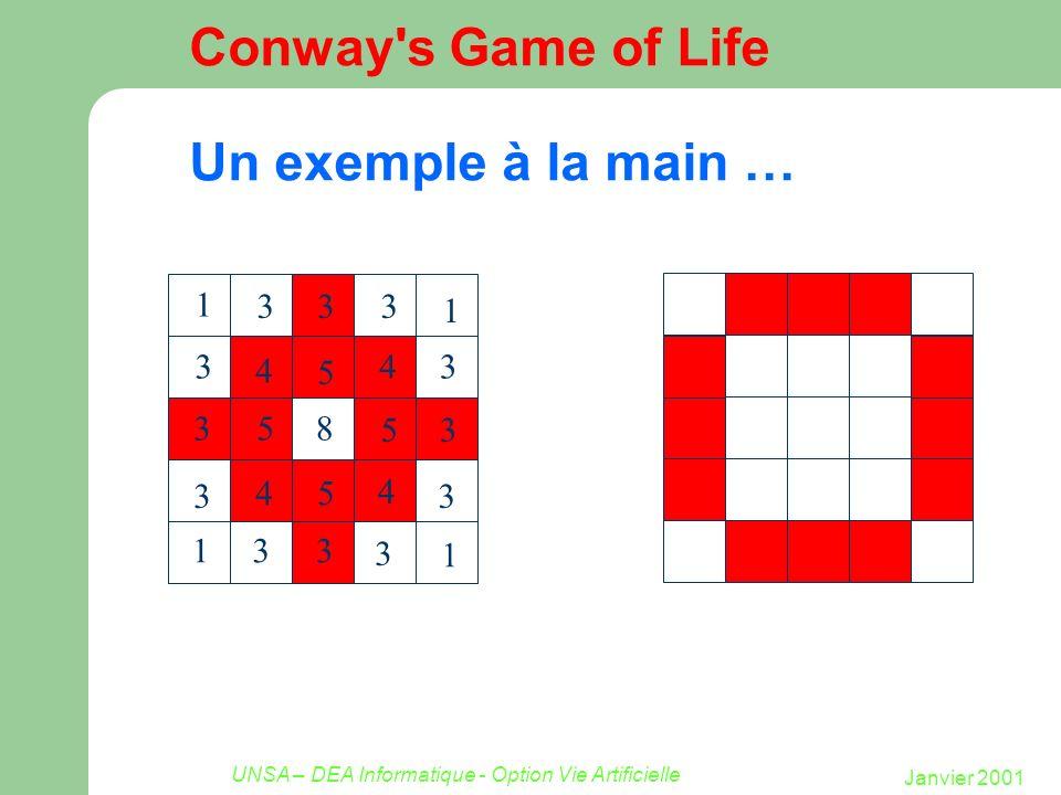 Janvier 2001 UNSA – DEA Informatique - Option Vie Artificielle Conway's Game of Life Un exemple à la main … 1 1 1 1 3 3 3 3 3 3 33 3 3 3 3 8 4 4 4 4 5