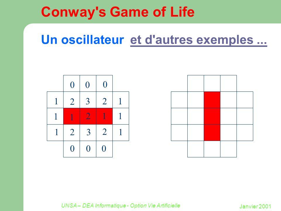 Janvier 2001 UNSA – DEA Informatique - Option Vie Artificielle Conway's Game of Life Un oscillateur et d'autres exemples...et d'autres exemples... 1 2