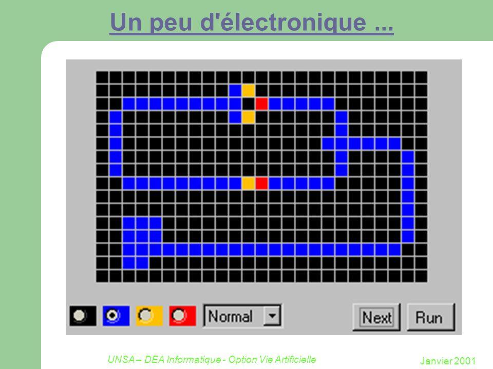 Janvier 2001 UNSA – DEA Informatique - Option Vie Artificielle Un peu d'électronique...