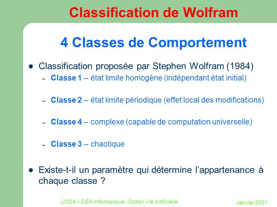 Janvier 2001 UNSA – DEA Informatique - Option Vie Artificielle Classification de Wolfram 4 Classes de Comportement Classification proposée par Stephen