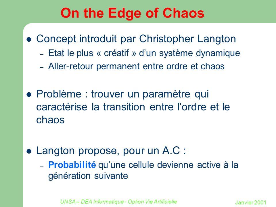 Janvier 2001 UNSA – DEA Informatique - Option Vie Artificielle On the Edge of Chaos Concept introduit par Christopher Langton – Etat le plus « créatif