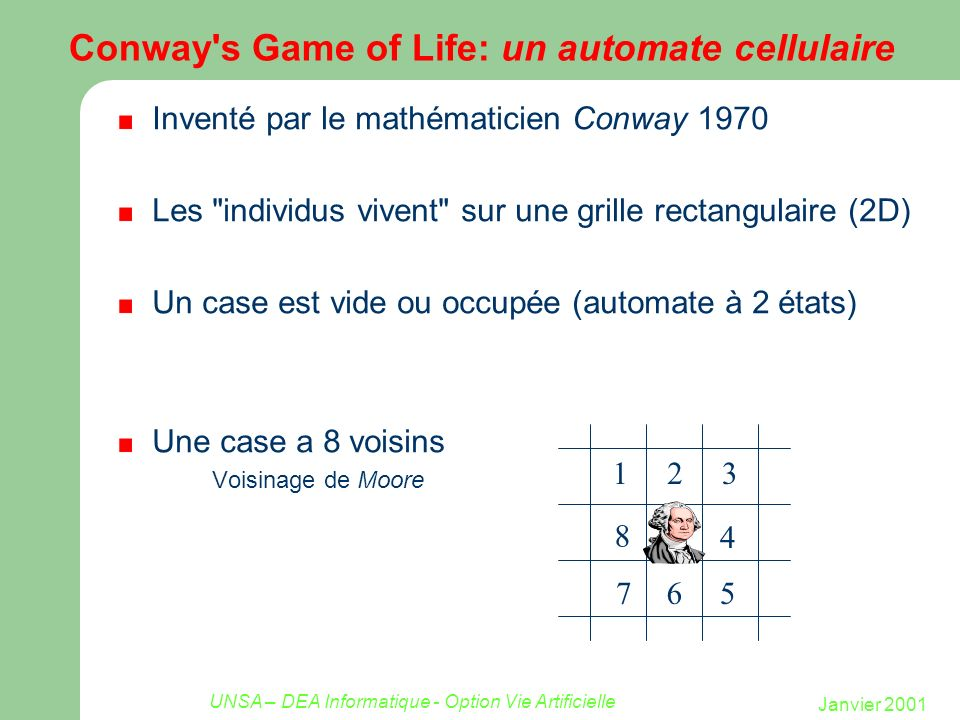 Janvier 2001 UNSA – DEA Informatique - Option Vie Artificielle Conway s Game of Life 2 ou 3 voisines pour survivre, 3 pour naître A chaque génération l état de chaque case à la génération suivante est fonction de son état et de celui des 8 cellules qui l entourent n états, v voisins n n^(v+1) = 2 2^(8+1) = 2 512 règles Naissance Si 3 voisins sont vivants, naissance dans un site vide Décès Isolation : moins de 2 voisins vivants (0 ou 1) Sur-population : plus de 3 voisins vivants (4,5,6,7 ou 8)