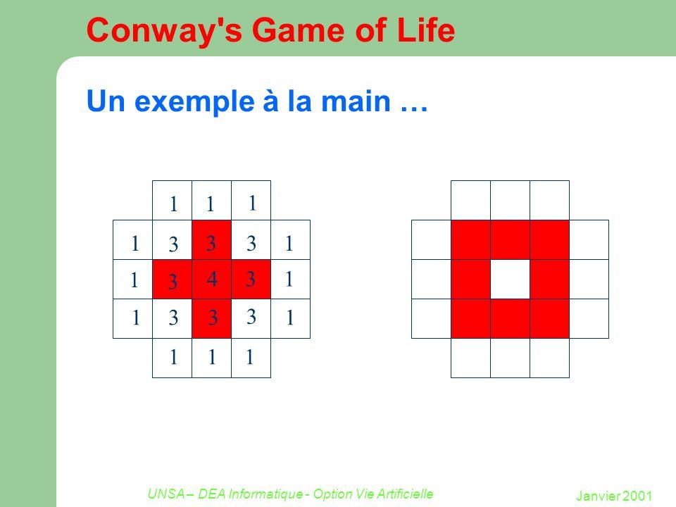 Janvier 2001 UNSA – DEA Informatique - Option Vie Artificielle Conway's Game of Life Un exemple à la main … 1 4 3 3 3 3 3 3 3 3 1 1 1 11 1 1 1 111