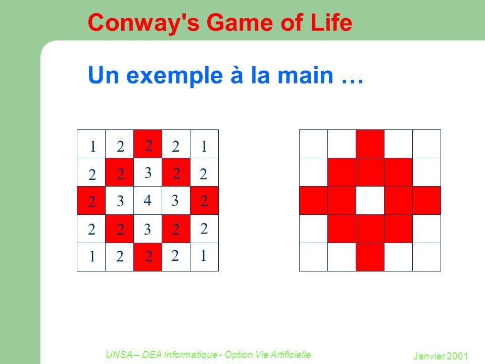 Janvier 2001 UNSA – DEA Informatique - Option Vie Artificielle Conway s Game of Life Un exemple à la main … 1 1 1 1 3 3 3 3 3 3 33 3 3 3 3 8 4 4 4 4 5 5 5 5