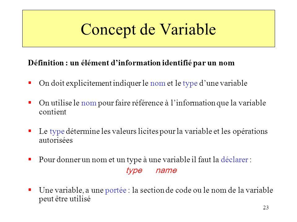 23 Concept de Variable Définition : un élément dinformation identifié par un nom On doit explicitement indiquer le nom et le type dune variable On uti