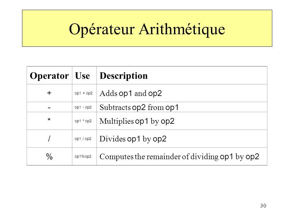 30 Opérateur Arithmétique OperatorUseDescription + op1 + op2 Adds op1 and op2 - op1 - op2 Subtracts op2 from op1 * op1 * op2 Multiplies op1 by op2 / o