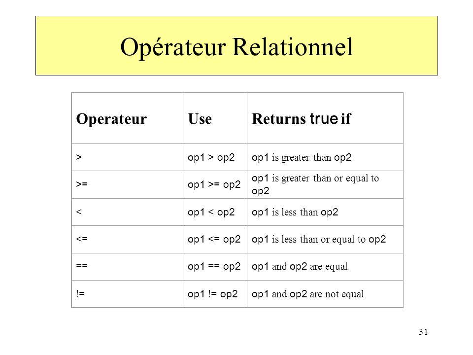 31 Opérateur Relationnel OperateurUse Returns true if >op1 > op2op1 is greater than op2 >=op1 >= op2 op1 is greater than or equal to op2 <op1 < op2op1