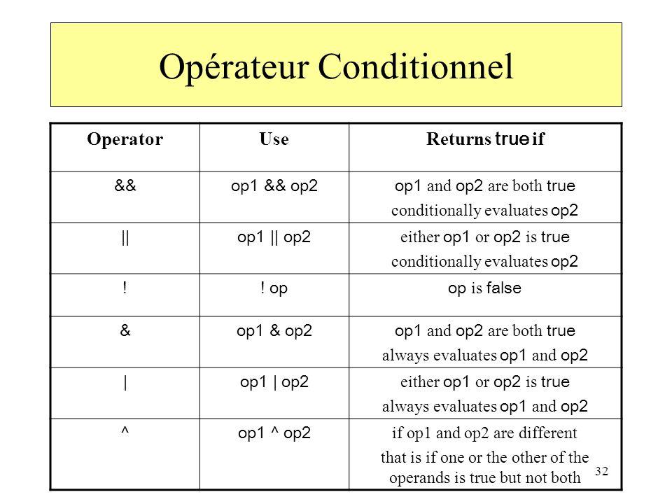 32 Opérateur Conditionnel OperatorUse Returns true if &&op1 && op2op1 and op2 are both true conditionally evaluates op2 ||op1 || op2 either op1 or op2