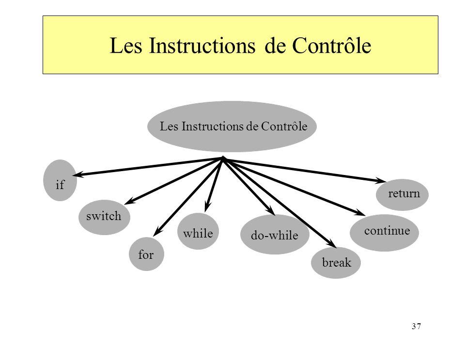 37 Les Instructions de Contrôle if switch for while do-while break continue return Les Instructions de Contrôle