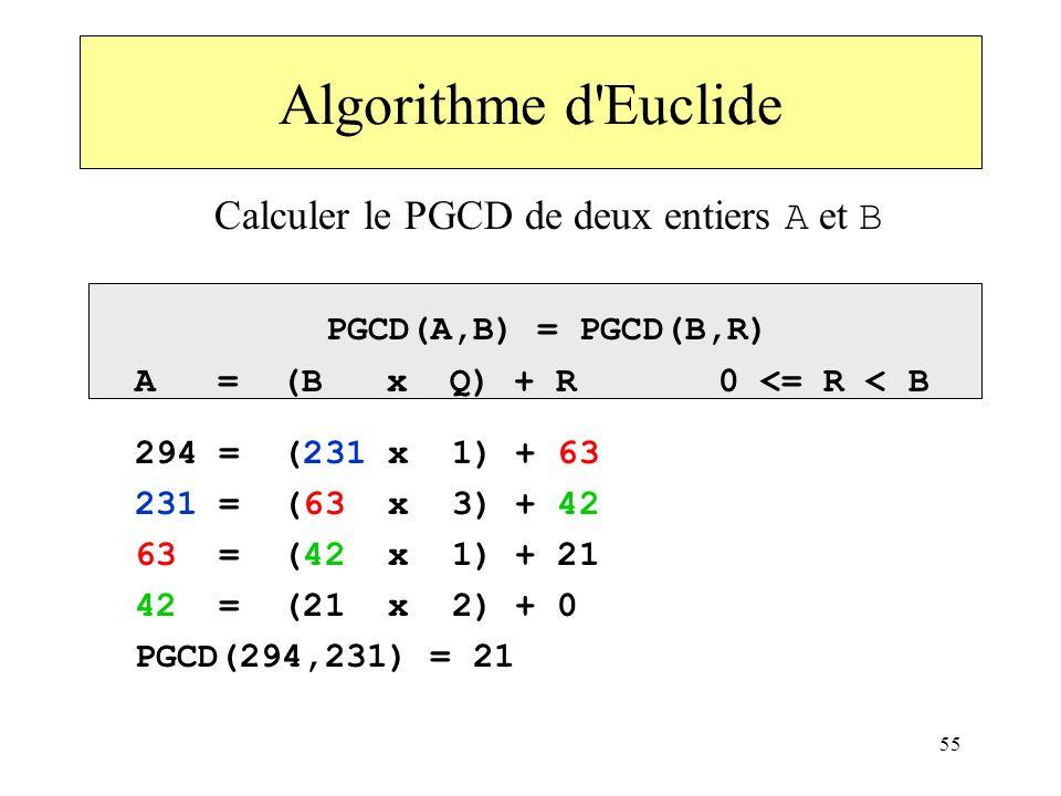 55 Calculer le PGCD de deux entiers A et B PGCD(A,B) = PGCD(B,R) A = (B x Q) + R0 <= R < B 294 = (231 x 1) + 63 231 = (63 x 3) + 42 63 = (42 x 1) + 21
