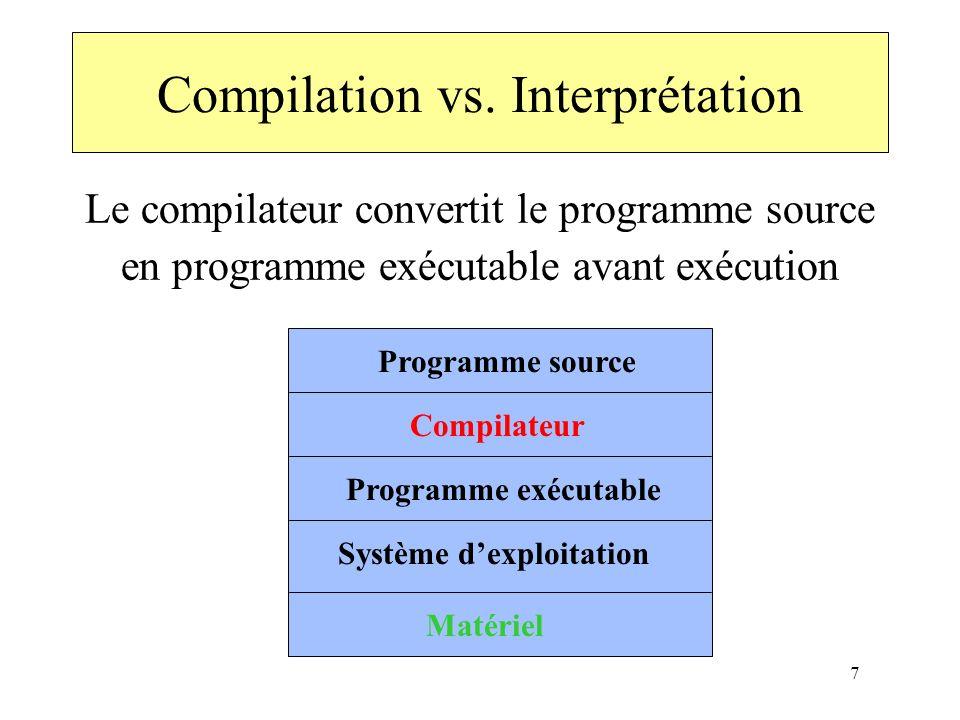7 Le compilateur convertit le programme source en programme exécutable avant exécution Programme source Compilateur Système dexploitation Matériel Pro