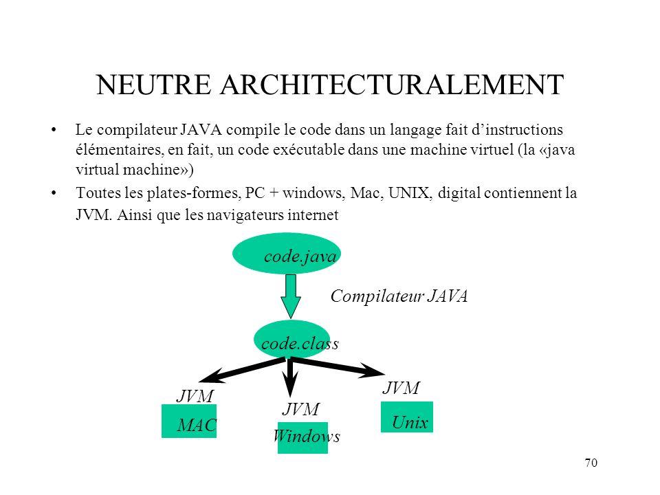 70 NEUTRE ARCHITECTURALEMENT Le compilateur JAVA compile le code dans un langage fait dinstructions élémentaires, en fait, un code exécutable dans une