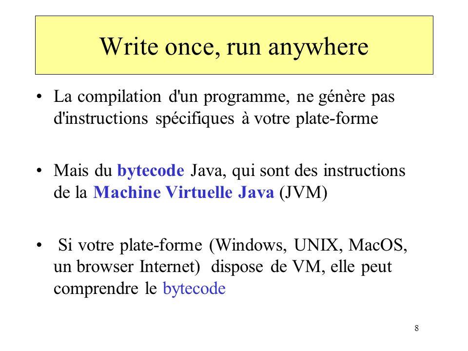 8 Write once, run anywhere La compilation d'un programme, ne génère pas d'instructions spécifiques à votre plate-forme Mais du bytecode Java, qui sont